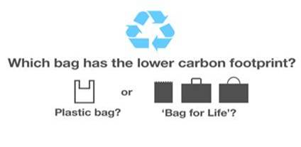 Which bag has the lower carbon footprint?